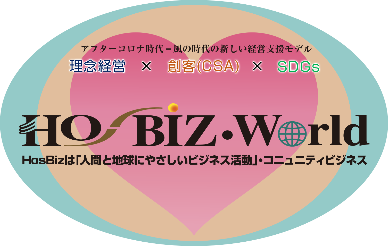 HosBiz・World